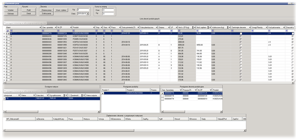 System MES | System zarządzania produkcją