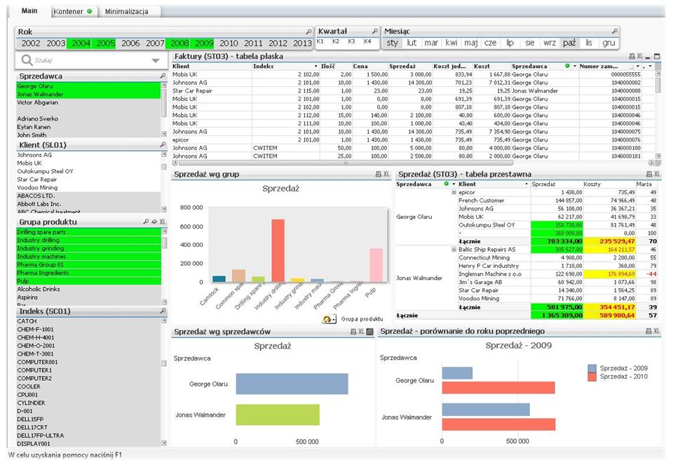 Qlik BI – narzędzia analityczne i raportowe